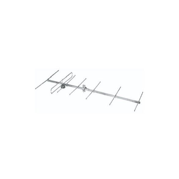 Band III aerials